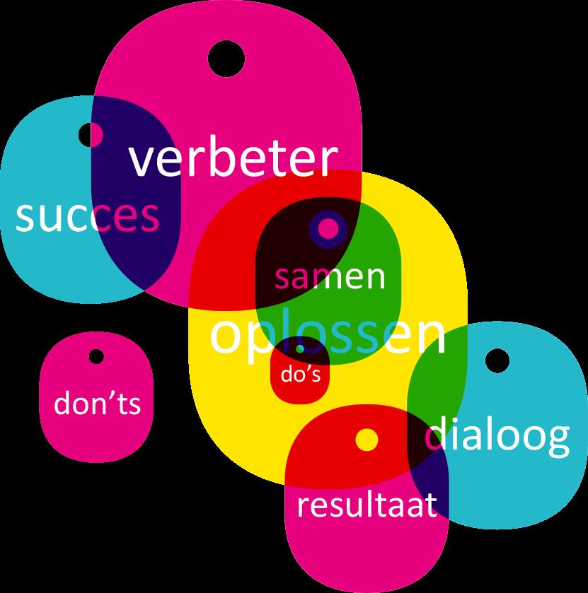 verbeter | succes | samen | oplossen | do's | don'ts | dialoog | resultaat